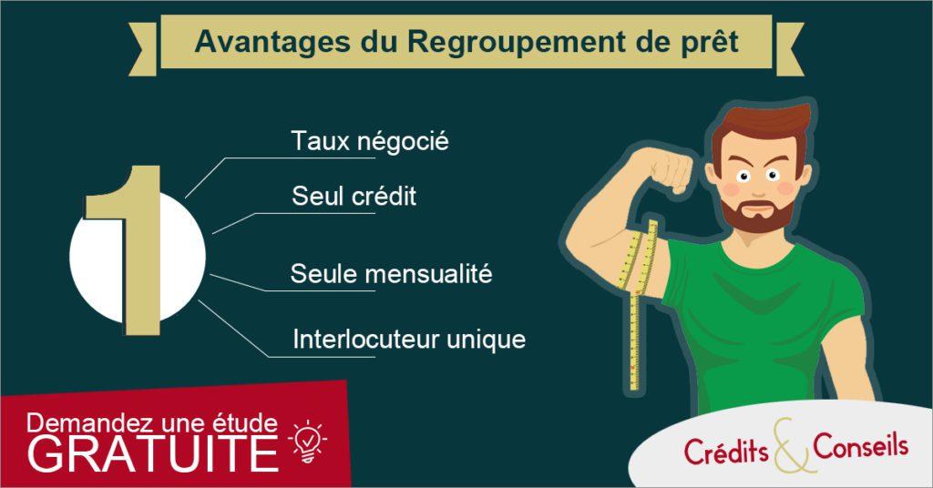 Avantages du regroupement de crédits