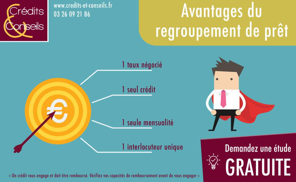 Regroupement de crédits avec découvert bancaire